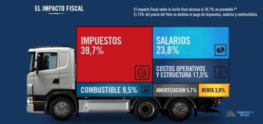 Impacto Fiscal Fadeeac