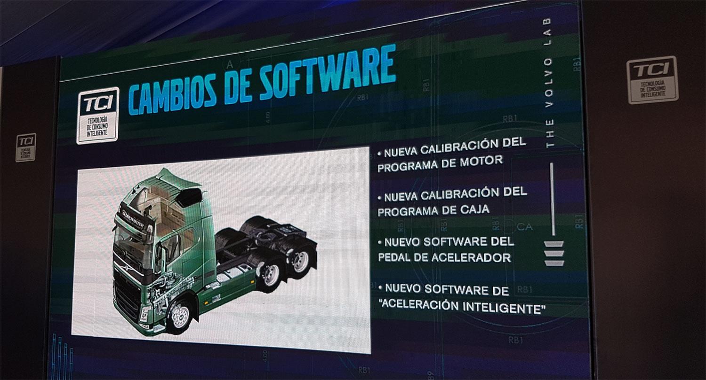 cambio software