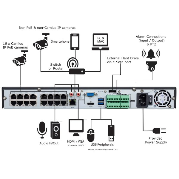 Camius Ultra HD 16 channel network video recorder with 16 built-in PoE ports (Pvault2320P16