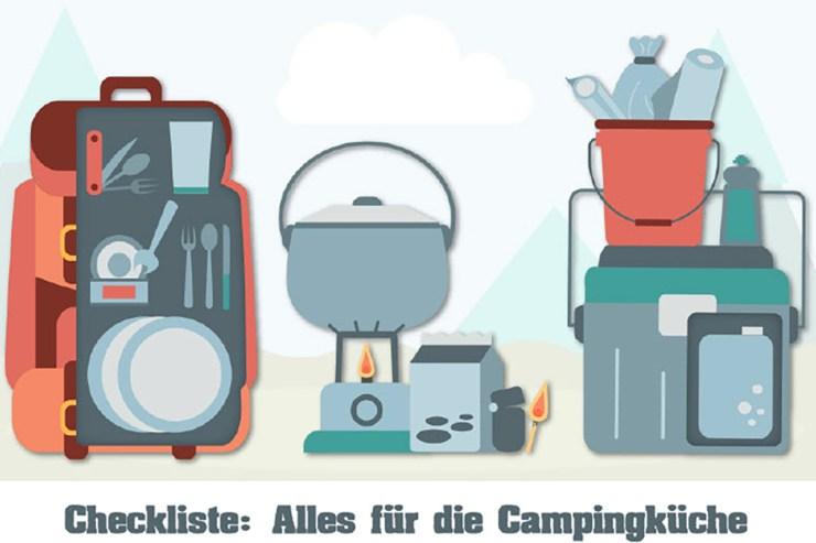 Eine Checkliste für die Wohnmobilküche hilft, alles Notwendige einzupacken