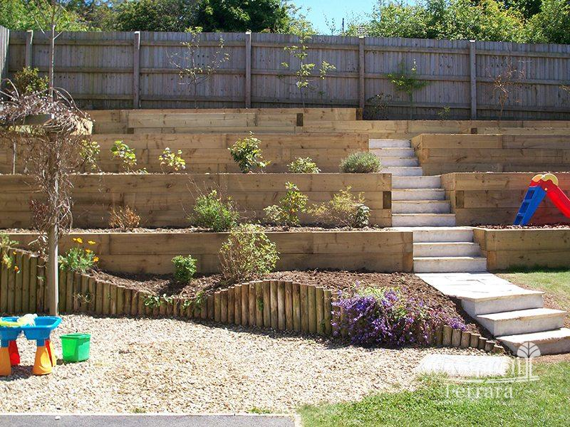 Creating a Tiered Backyard: The Benefits! | Campbell & Ferrara on Tiered Yard Ideas  id=99435