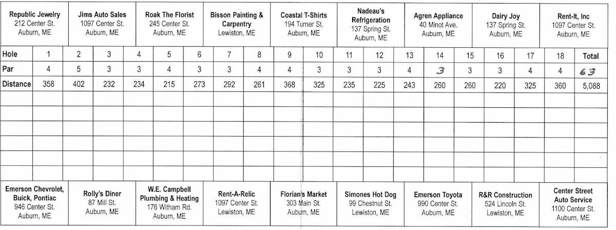 picture regarding Disc Golf Scorecard Printable named Disc Golfing Scorecard Template