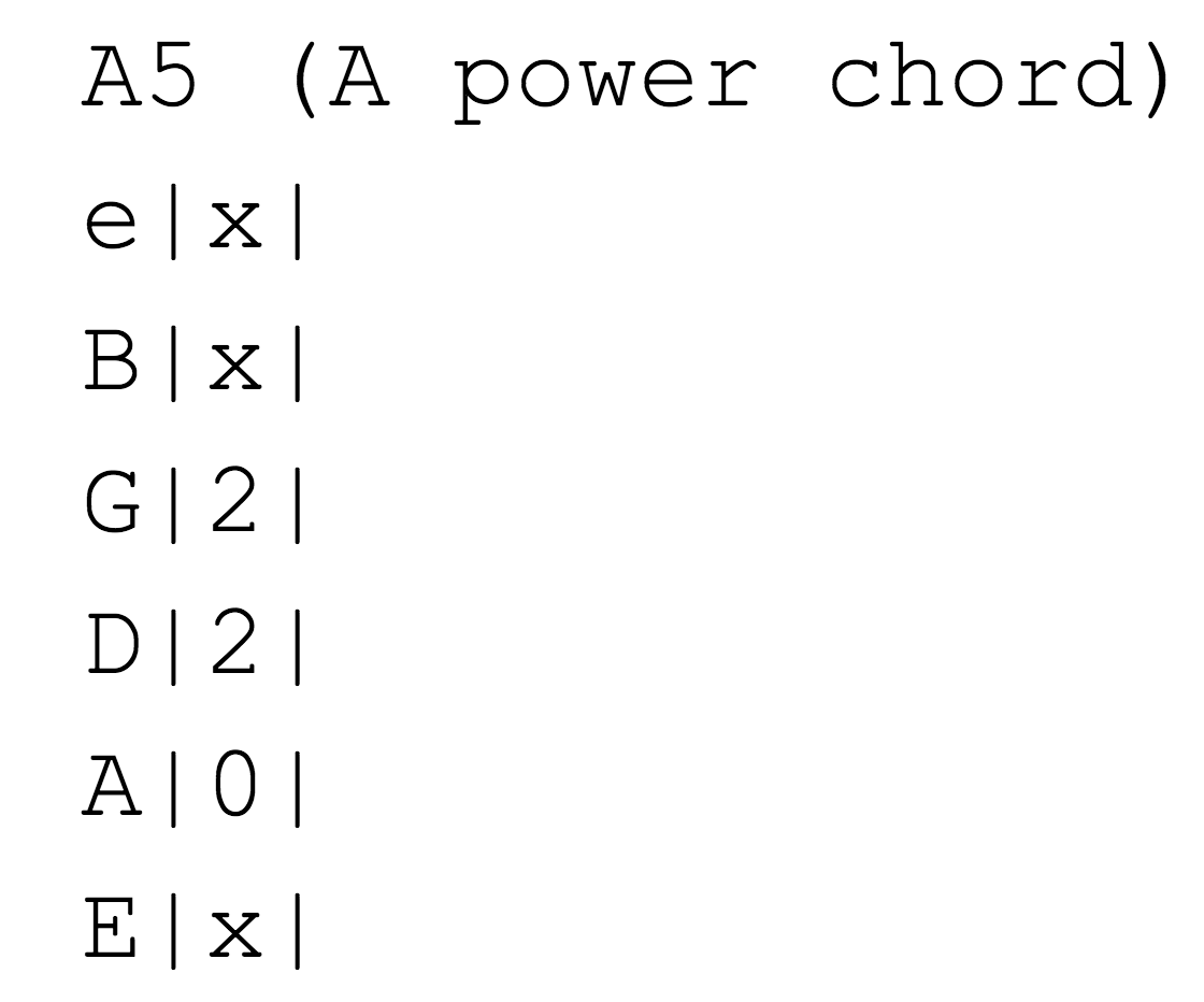 How To Play Power Chord Rock Songs For Beginner Guitarists