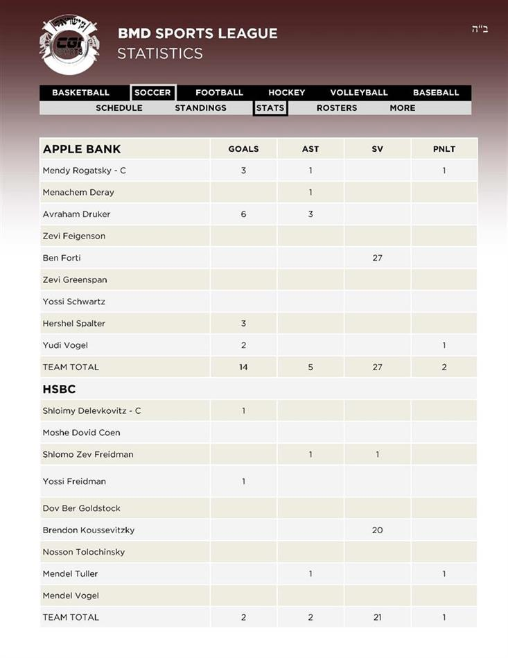 22Soccer 5APPLE - 6HSBC Stats 12 01