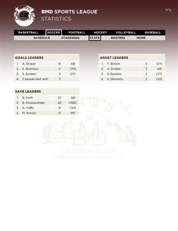 23Leaders Soccer Stats 12 01