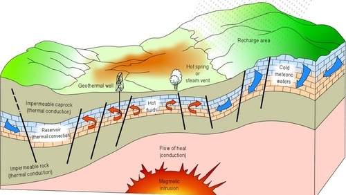 """Pozzuoli dice """"no"""" alla geotermia"""