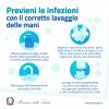 Coronavirus: 1500 il numero di pubblica utilià, e un campagna su CFN e Primaradio
