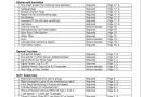 NPS required gear checklist.