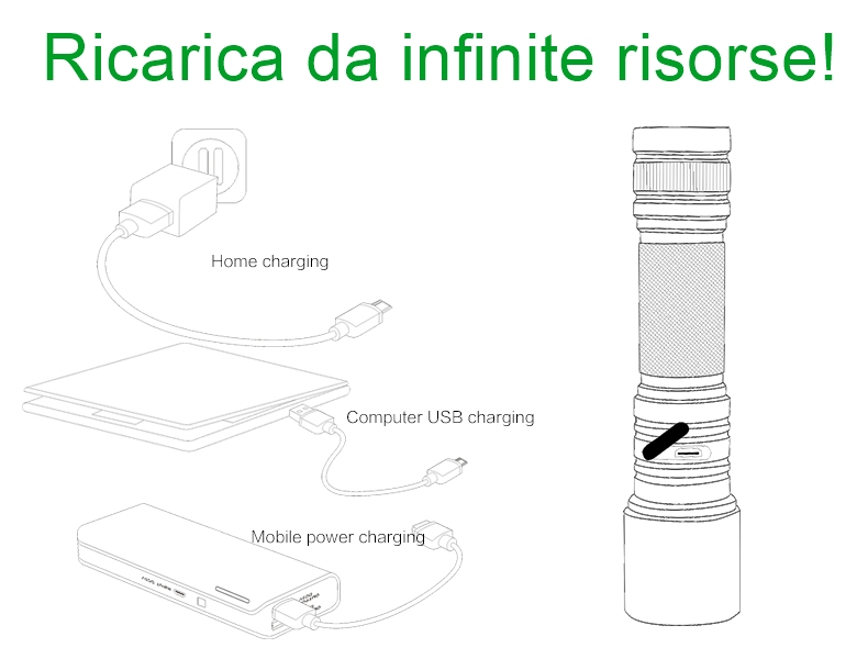 Torcia LED ricaricabile AtenaXtreme recensione