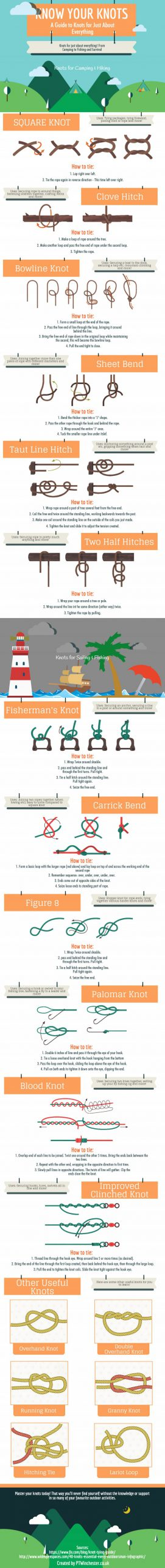 Know Your Knots Infographic