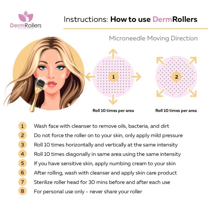 DermRollers Instructions