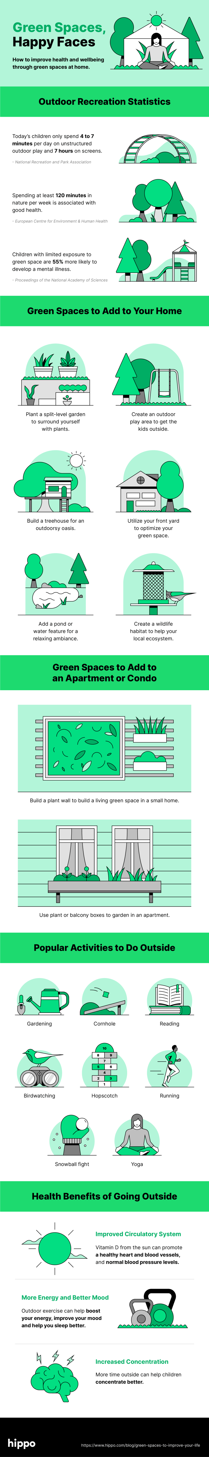 green spaces to improve your life
