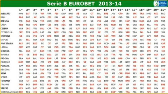 Calendario Serie B Stagione 2013 14 Tutte Le Giornate Campobello News