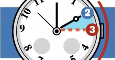 Nella notte di sabato arriva l'ora legale: lancette avanti di 60 minuti