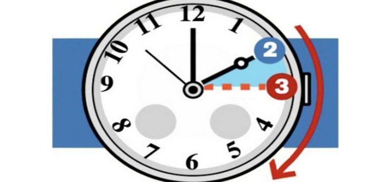 Ora Legale: Torna la notte tra sabato e domenica, precisamente alle ore 2:00 di domenica 29 marzo 2020,