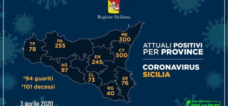 Coronavirus Sicilia per province (3 aprile 2020)