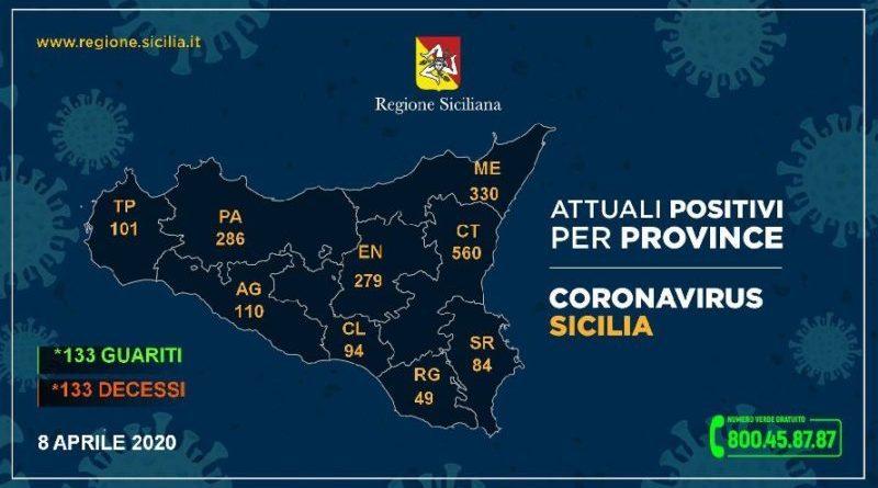 [Coronavirus – 19] Aggiornamento provincia di Trapani dell'8 aprile