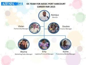 OC Team (1)