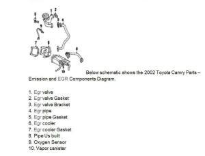 1999 Camry 4cyl EGR Valve Switch Sensor  Camry Forums  Toyota Camry Forum