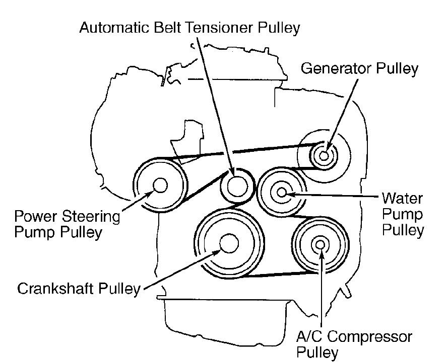 Diagram 2007 Toyota Avalon Engine Diagram Norris Carrillo Diagram