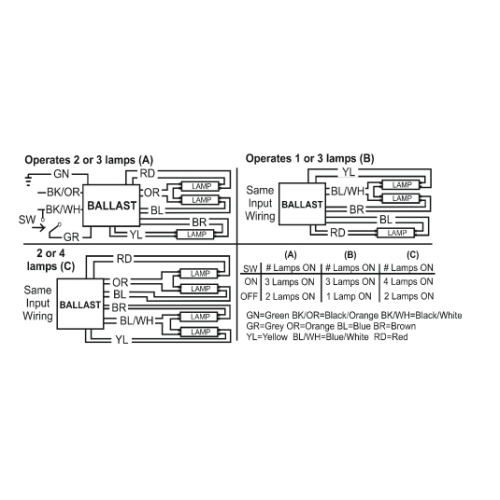HCN 4S54 90C 2LSG 1 500x500?resize\\\\\\\=500%2C500 universal b432iunvhp a ballast wiring diagram for advance ballast  at n-0.co
