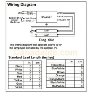Philips Advance 258566  IZT2S54D35M  55W  (2) x FC12T5HO Dimming Ballasts  Programmed