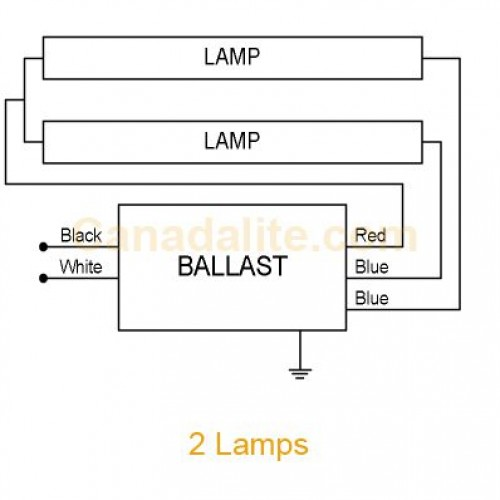 Sign 2 Lamp Wiring 500x500?resized500%2C500 ge ballast wiring diagram philips ballast wiring \u2022 free wiring  at reclaimingppi.co