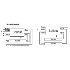 Ultrasave MB285347HO  1Lamp  F96T12HOES  Rapid Start
