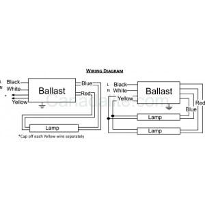 Ultrasave PR232120  (2) Lamp  F17T8  Electronic Fluorescent Ballast 120V ** Possible Sub
