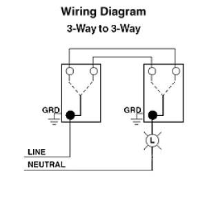 Leviton 5603P2W Rocker Switch 3Way Decora 15 Amp White