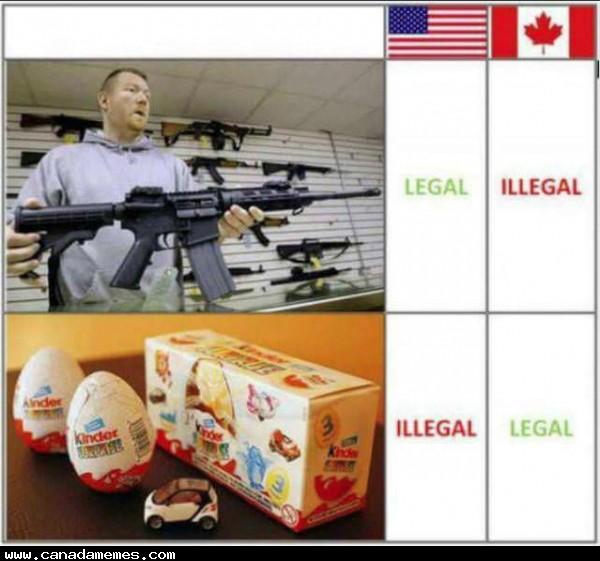 Canada vs USA - Priorities