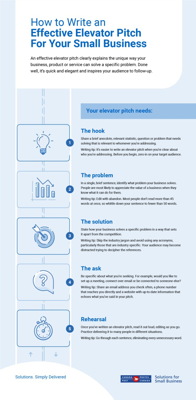 Mastering the elevator pitch  Business Matters  Canada Post