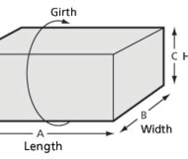 Parcel Length Width Height And Girth