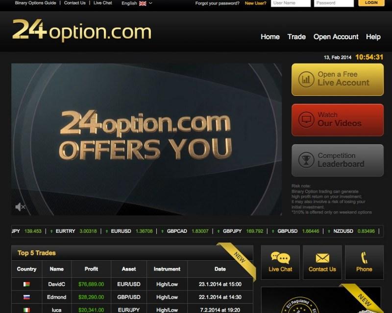 24 Option Platform