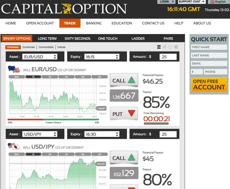 Binary trading options canada