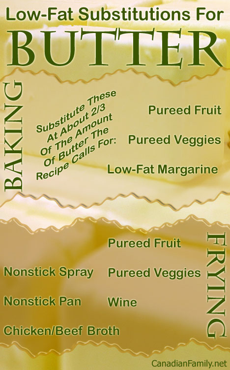 Low-Fat Butter Substitutions