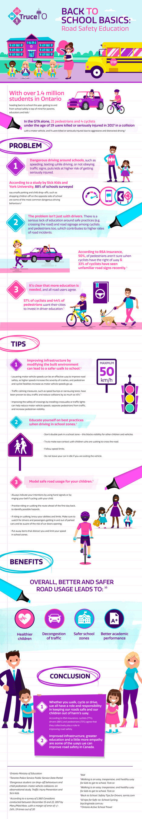 Canadian Back-to-School Road Safety Infographic