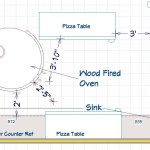 Creating Your Kitchen Layout Canadian Pizza Magazine