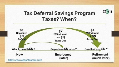 Tax Deferral savings plan