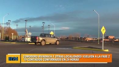 Photo of Redacción Noticias |  19 CONTAGIOS COMODORO RIVADAVIA