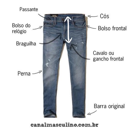 Glossário da Moda Masculina: Partes das Calças Jeans
