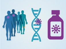 silhouettes of people, a DNA strand, and a bottle of medication
