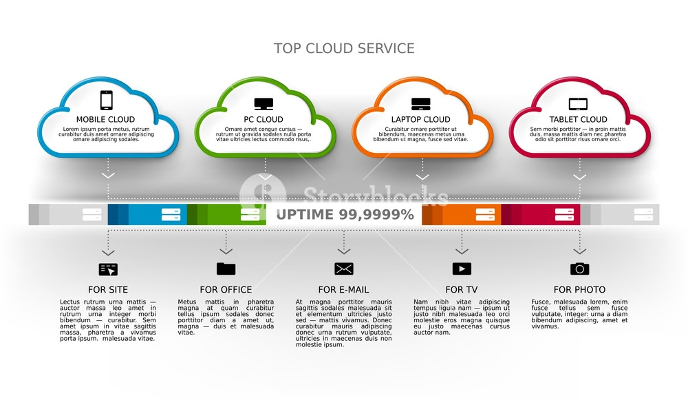 cloud computing business services poster banner mockup brochure