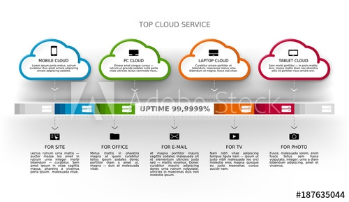 vector cloud computing business services poster banner mockup