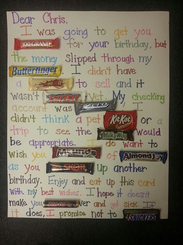"Candy Birthday Card - candacefaber.com"" title="