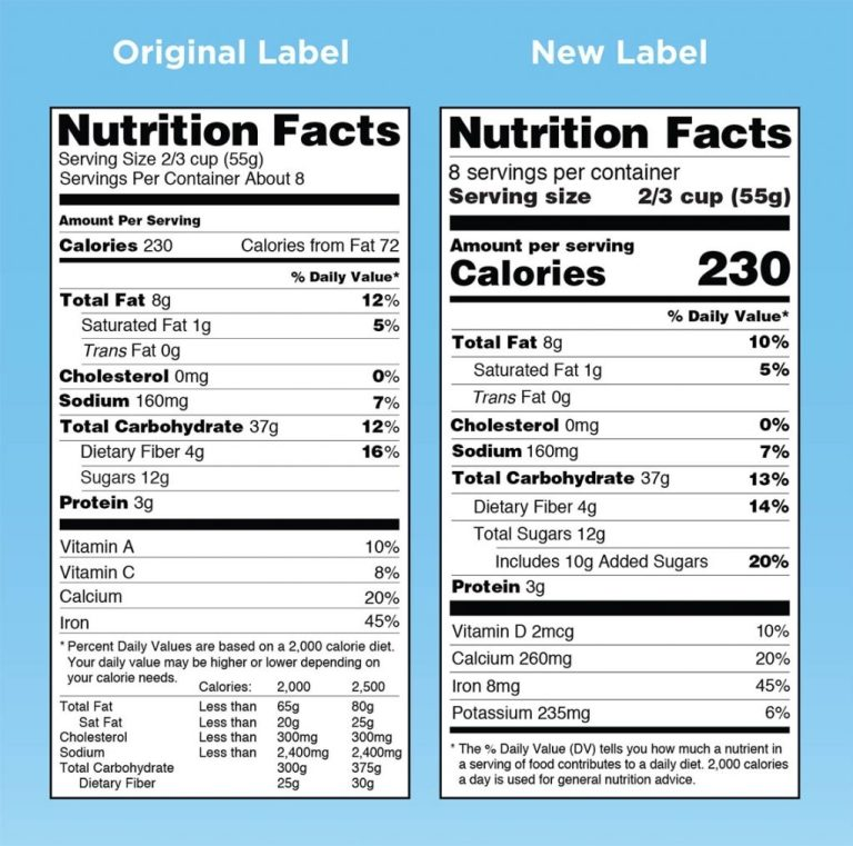 blank nutrition food label