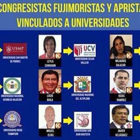 Estos son los Congresistas vinculados a las universidades que le dicen NO a la Reforma Educativa