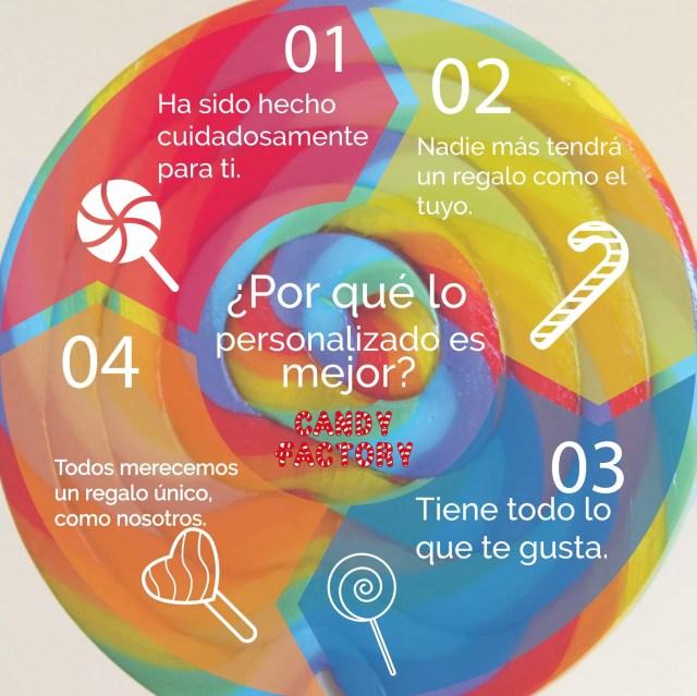 Candy Factory Perú - ¿Por qué lo personalizado es mejor?