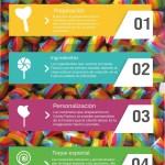4 razones para consumir caramelos artesanos