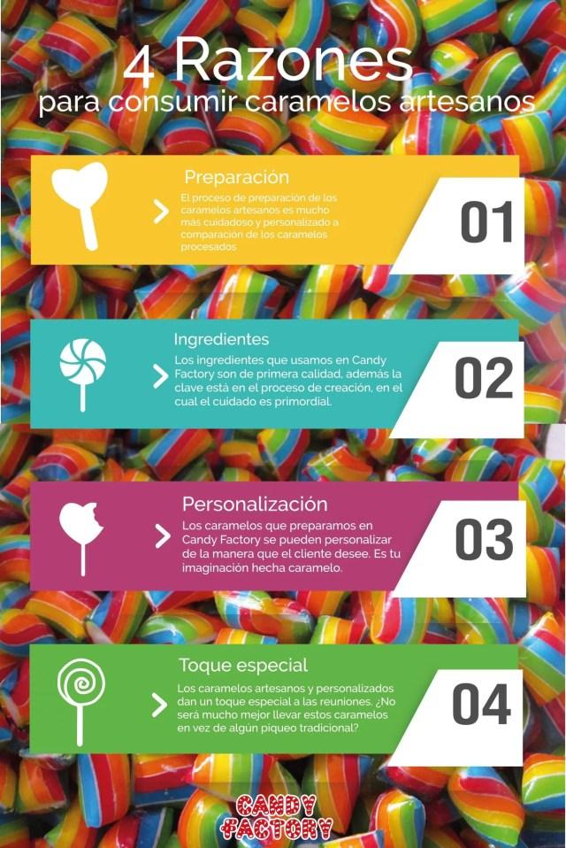 Candy Factory Perú - 4 razones para comer caramelos artesanos